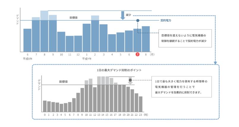 東京電力の画像5